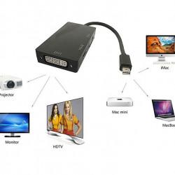 Adapter miniDisplayport na HDMI+VGA+DVI