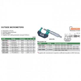 Micrometru Mecanic INSIZE 0-25mm 0.01mm 3202-25A