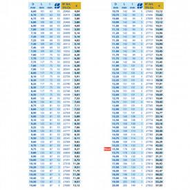 BURGHIU HSS 5%Co SPLIT POINT 9.6 mm SET 10