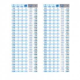 BURGHIU HSS SPLIT POINT 1.1 mm SET 10