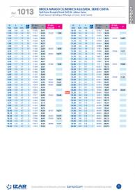 BURGHIU HSS SPLIT POINT 2.2 mm SET 10