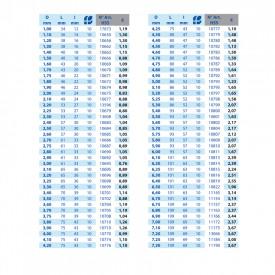 BURGHIU HSS SPLIT POINT 6.4 mm SET 10