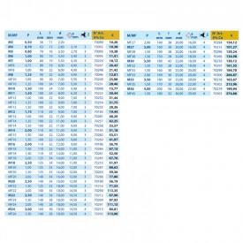 TAROD DREPT MF HSS 5%Co M26 x1.5
