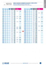 BURGHIU HSS SPLIT POINT 9.9 mm SET 5