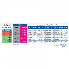 BURGHIU HSS SPLIT POINT 1.7 mm SET 10