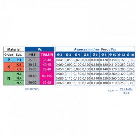 BURGHIU HSS SPLIT POINT 3.4 mm SET 10