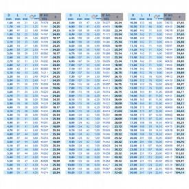 IZAR Alezor de Mana HSS H7 18.0mm