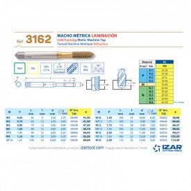 TAROD DEFORMARE PLASTICA PMX TIN M3 x0.5