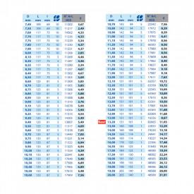 BURGHIU HSS SPLIT POINT 1.2 mm SET 10