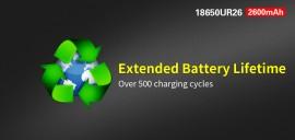 Klarus 18650 sa USB portom