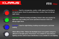 Klarus FT11