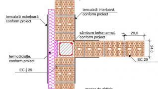 Cărămida : metru cub zidărie vs. metru cub matematic