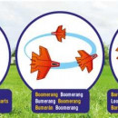 Set avioane de cascadorie