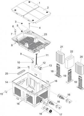 BioSmart Set 36000