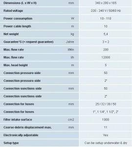AquaMax Eco Premium 12000
