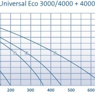 Aquarius Universal Premium 12000