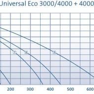 Aquarius Universal Premium 6000
