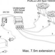 ProfiLux LED Spot 1500 /DMX/02