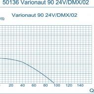 Varionaut 90 24 V /DMX/02