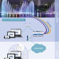 WECS II 512/1024 web server-extension