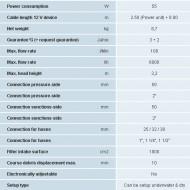 AquaMax Eco Premium 6000 / 12 V