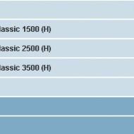 Schaumsprudler 22 - 5 K
