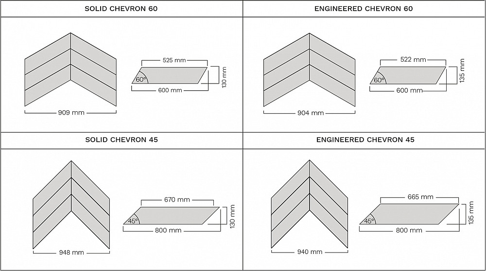 chevron parquet or point de hongrie flooring dimensions details