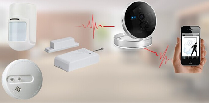 Silent knight cctv imports direct wireless do it yourself home as you can see the wireless peripherals passives and door contacts connect to the ip camera vg ip510 and the ipvg ip510 camera then connects to the solutioingenieria Images
