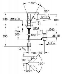 Baterie lavoar Grohe Plus M