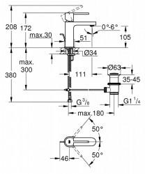 Baterie lavoar Grohe Plus S
