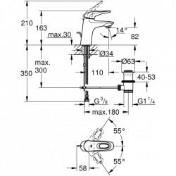 Baterie alba lavoar Grohe Eurostyle New S maner loop